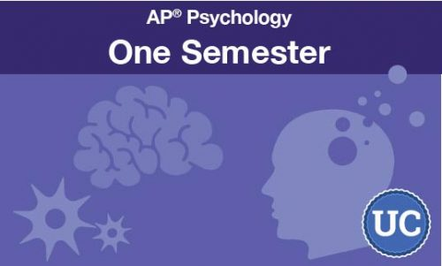 AP® psychology